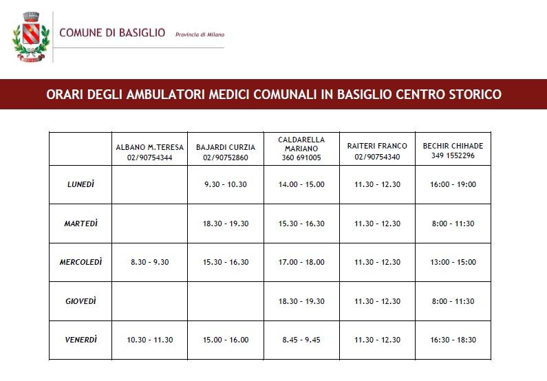 orari degli ambulatori medici comunali